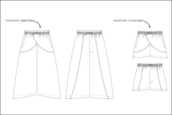 patron couture sewing pattern joanne ready to sew
